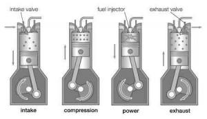 four-stroke-diesel-engine